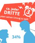 Infos und Fakten zum Thema Umzug und Halteverbot in Deutschland